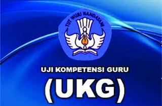 contoh soal UKG terbaru 2015