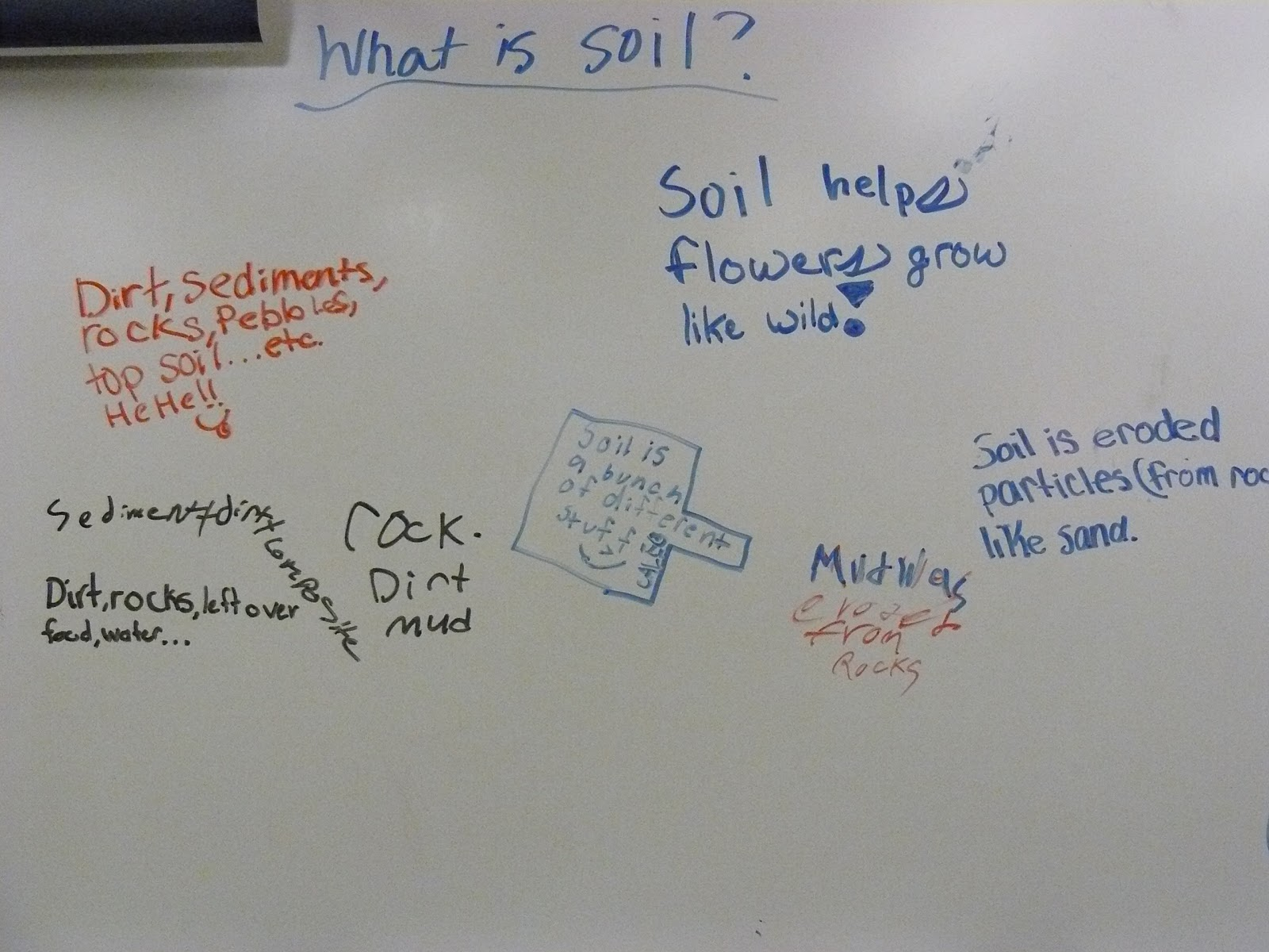 Laura gilchrist 6th grade science loesson sciencepun for Soil 6th grade science