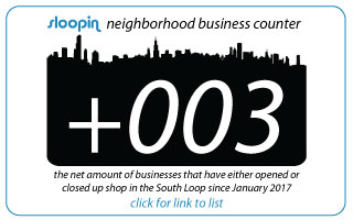 Sloopin 2017 Business Counter