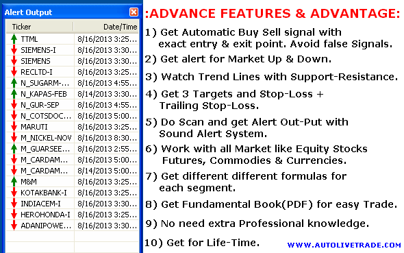 NIFTY BUY SELL SIGNAL SOFTWARE