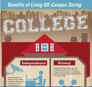 living on campus or living off Would living elsewhere mean missing out on the college experience should students live on campus or off introduction dan gill for the new york times posh near-campus housing, privately owned but just for students, complicates the decision.