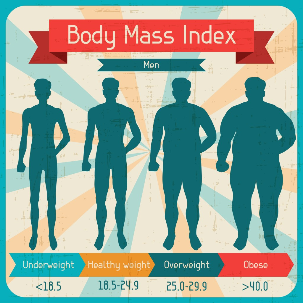 Complete Nutritional Overview Preventing Underweight Overweight And Obesity