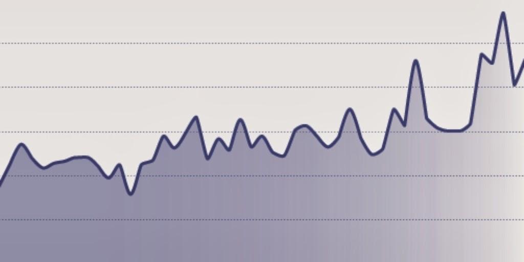 9 Cách tăng truy cập website từ mạng xã hội facebook