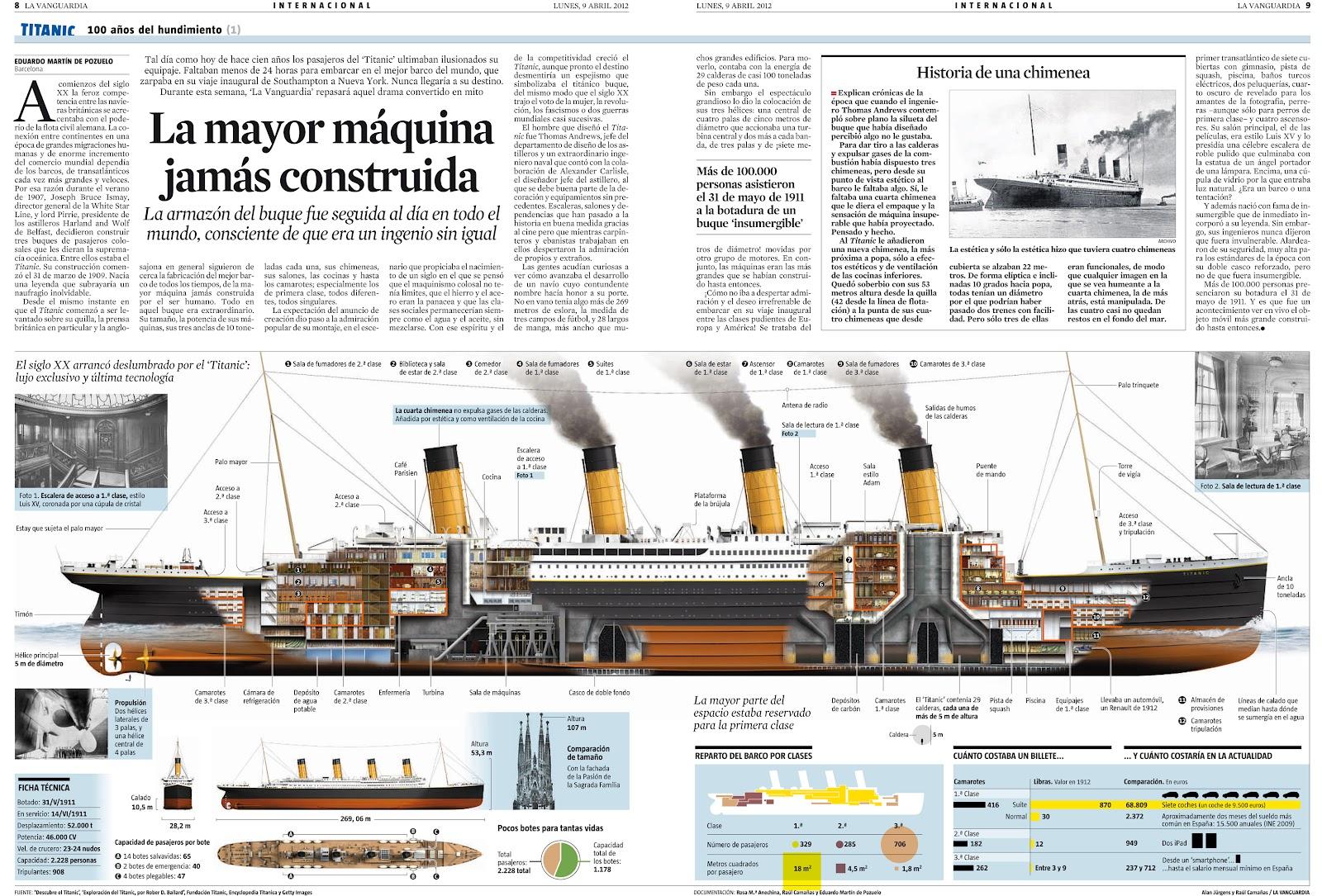 Hermosa Diagrama De La Anatomía Barco Regalo - Imágenes de Anatomía ...