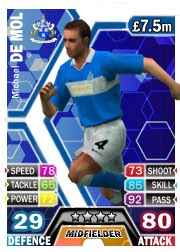 Michael De Mol (Tynecaster) Match Attax