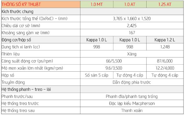 thong so ky thuat Grand i10 Xe hyundai i10 2014 nhập khẩu