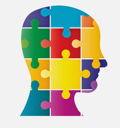 تحليل الشخصية في علم النفس