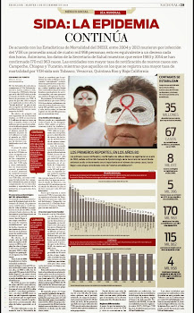 México Social en Excélsior - 2 de diciembre de 2014