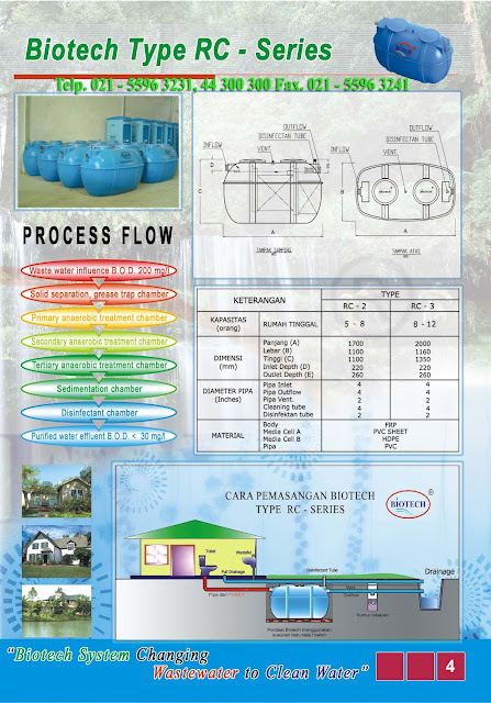 septic tank biotech, cara pasang septic tank biotech, brosur, katalog, daftar harga septik tank