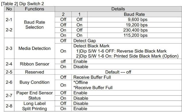 bảng điều chỉnh máy in mã vạch bixolon 2