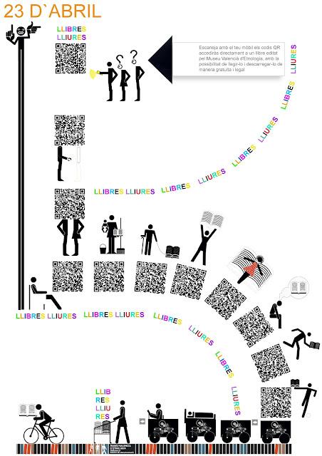 dia del libro, QR, isotipos, pictogramas