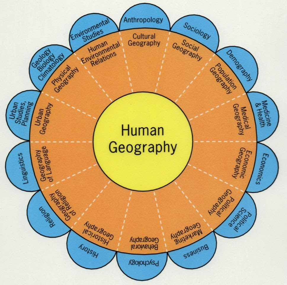 AP Human GeogrAPhy ChAPter 4