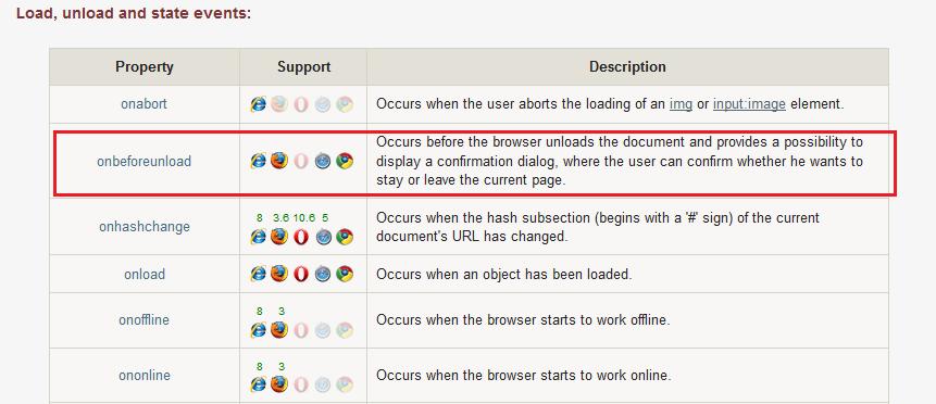 Apie web technologijas sausio 2014 for Window onbeforeunload