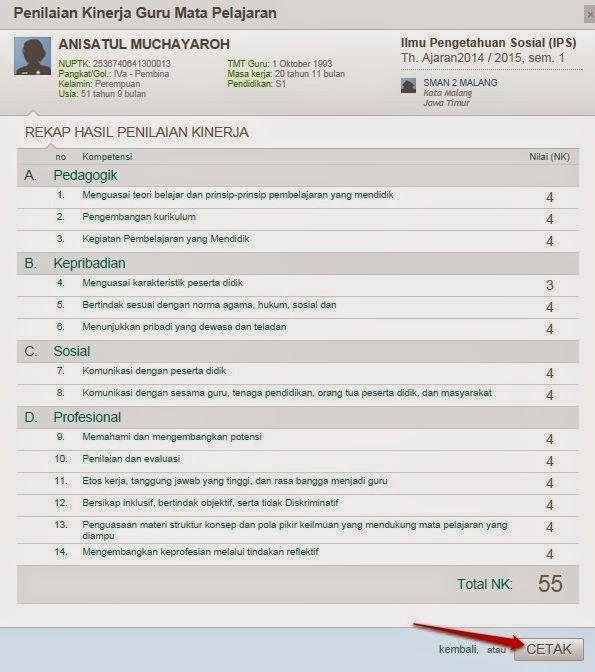 CARA MELAKUKAN PENILAIAN KINERJA GURU MAPEL (PKG)