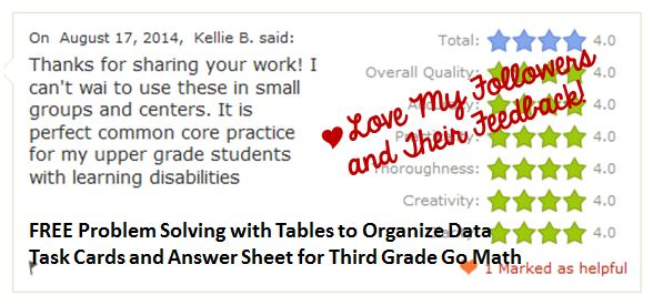 FREE Problem Solving with Tables to Organize Data Task Cards and Answer Sheet