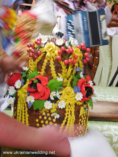 Коровай на українському весіллі