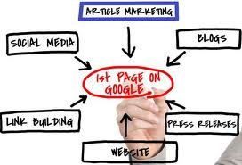 Tips About Article Marketing