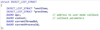 リストの構造体:ESETセキュリティブログ