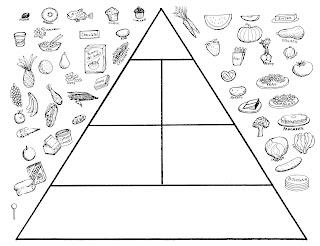 Recorte e cole a piramide da cadeia alimentar