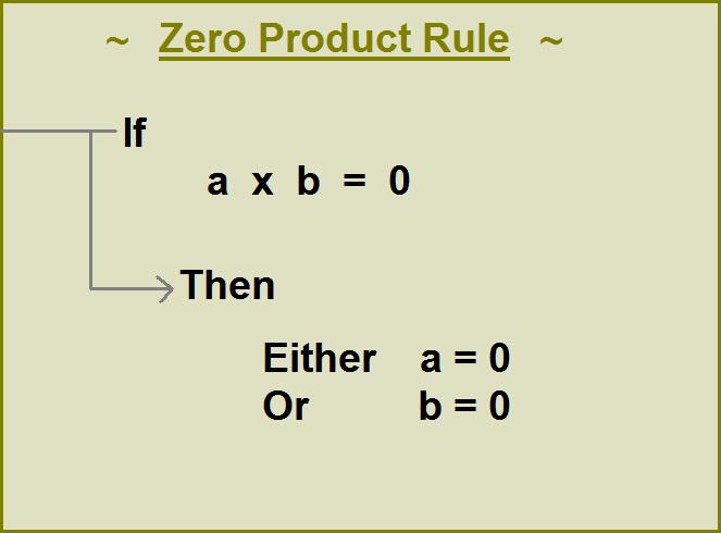 Zero Definition The Math Blog: Zero Pr...