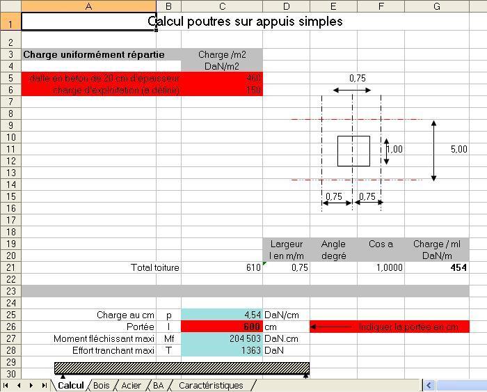Comment calculer la section dune poutre en acier - Prix poutre ipn acier ...