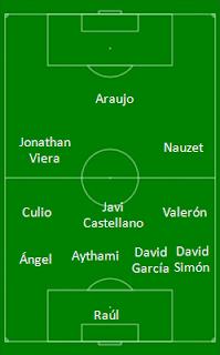 Alineación probable UD Las Palmas Play Off vuelta