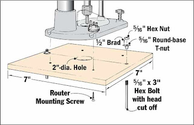router woodwork