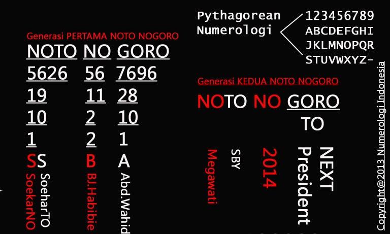 "Ramalan Presiden 2014 : 2014 GILIRAN ""NO"" memimpin INDONESIA !"