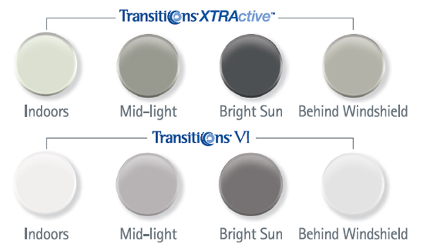 e05433897ef Ophthalmic Lenses  New Transitions® XTRActive™ lenses.