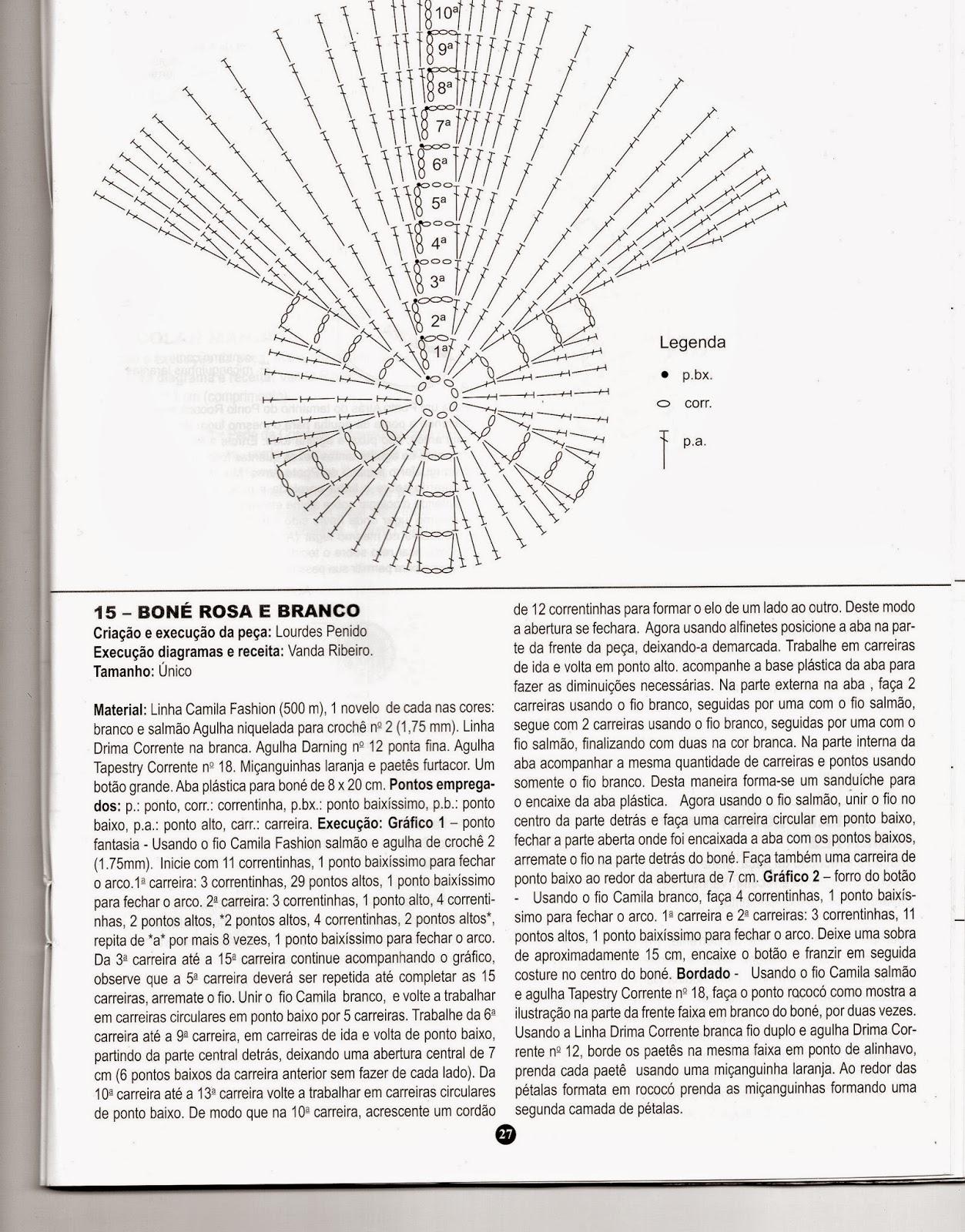 Gráfico do boné feito de crochê