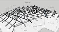 pemasangan rangka atap baja ringan untuk wilayah semarang