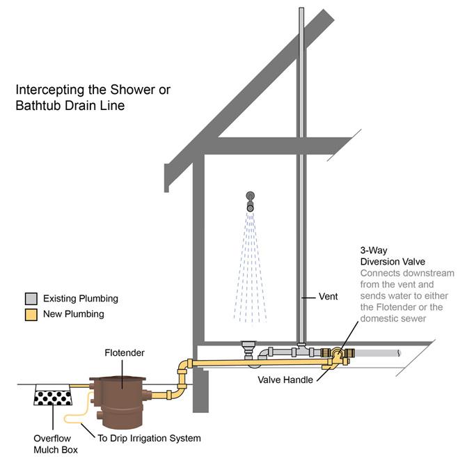 irrigation system schematic  irrigation  get free image