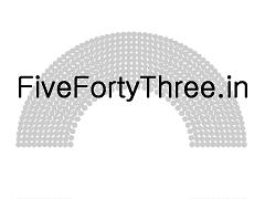 FiveFortyThree