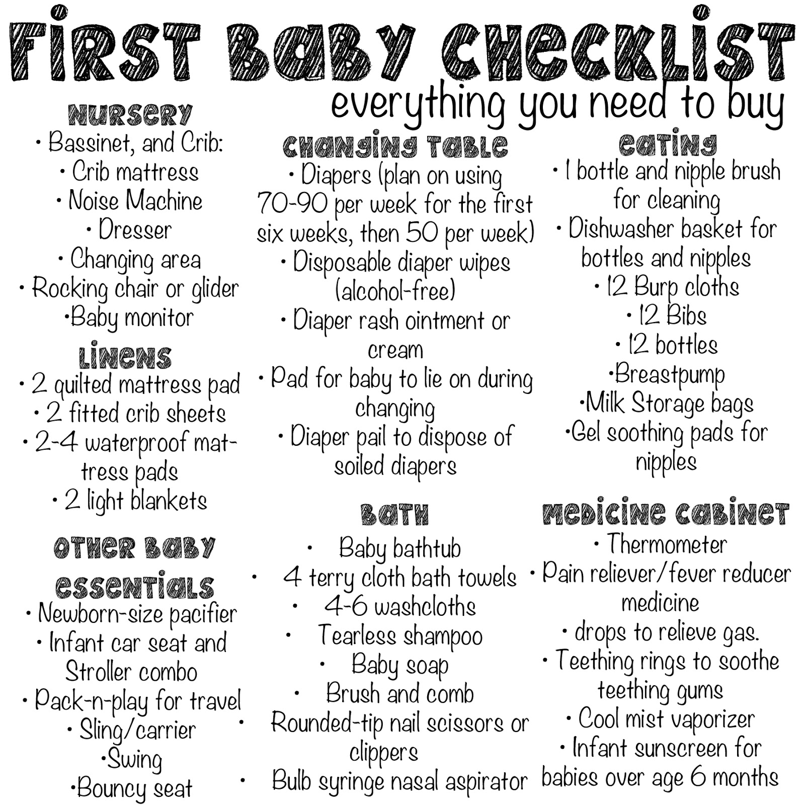 checklist for baby