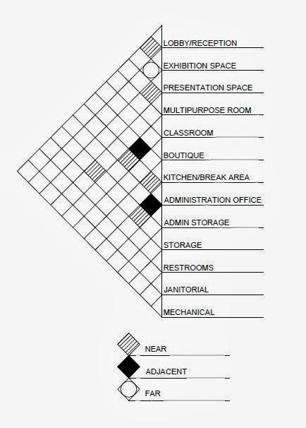 Interior Design Student Portfolio: Community Center