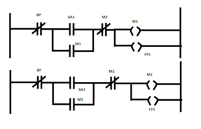 4 Pin Rectifier Wiring Diagram 150cc further Focus St Wiring Diagram as well Gt Alles Rund Ums Pitbike Fred 50 250cc Lt T4 as well 2000 Carry All 2 Wiring Diagram moreover Lml Wiring Diagram. on wiring diagram for chinese 110 atv