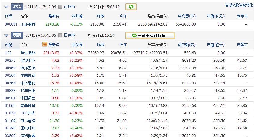 中国株コバンザメ投資ウォッチ銘柄watch20131218