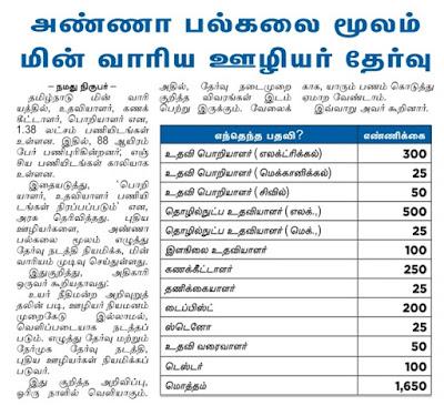 TNEB Recruitments 2015 -2016 Exam Notification for AE Post