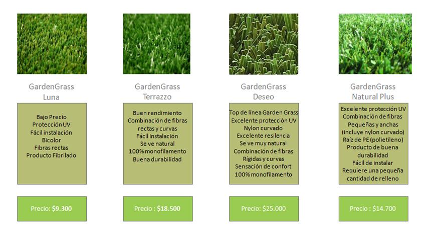 Globalgreen pasto sint tico para jardines gobalgreen for Tipos de cesped para jardin