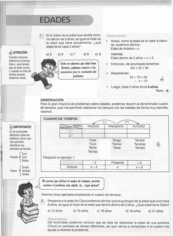 Ecuaciones de Primer Grado: Problemas Resueltos de Edades « Blog del ...
