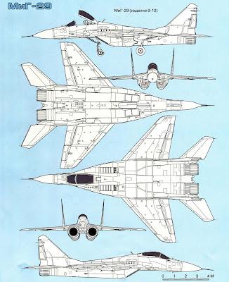Тактико-технические характеристики МиГ-29