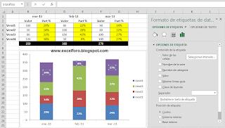 Personalizar etiquetas de datos en un gráfico de Excel 2013