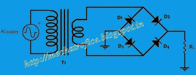 Full Wave Rectifiers Theory And Calculation
