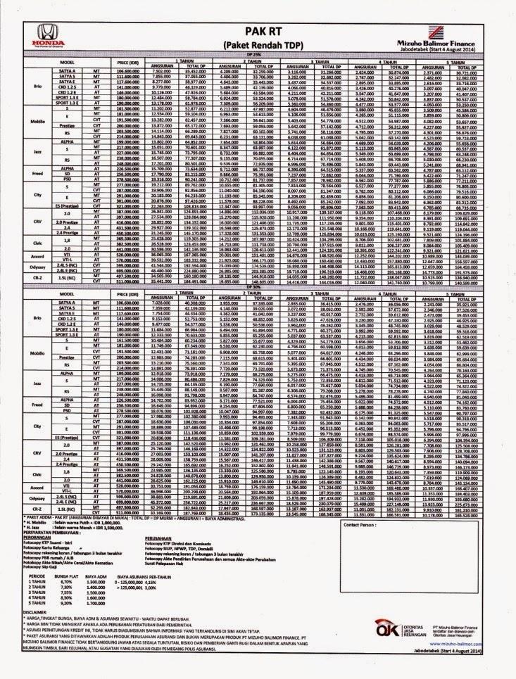 HARGA DAN PAKET KREDIT MIZUHO BALIMOR FINANCE
