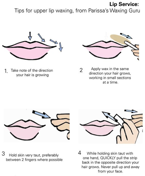 Hair Removal Guide: Lip waxing products provides a good ...