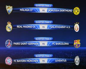 Jadwal 8 Besar Liga Champion 2013