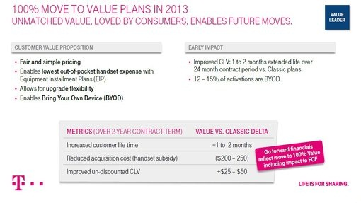 T-Mobile Ends Subsidy Plans
