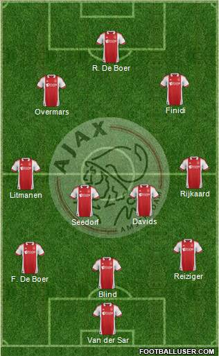 Canteras Hist  Ricas  Ajax Del 95