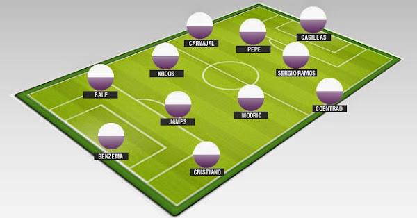 InfoMixta - FUTBOL, REAL MADRID VS SEVILLA, SUPERCOPA EUROPA, UEFA, HORARIO, ALINEACION, MARCADOR, ESTADISTICAS, ONLINE