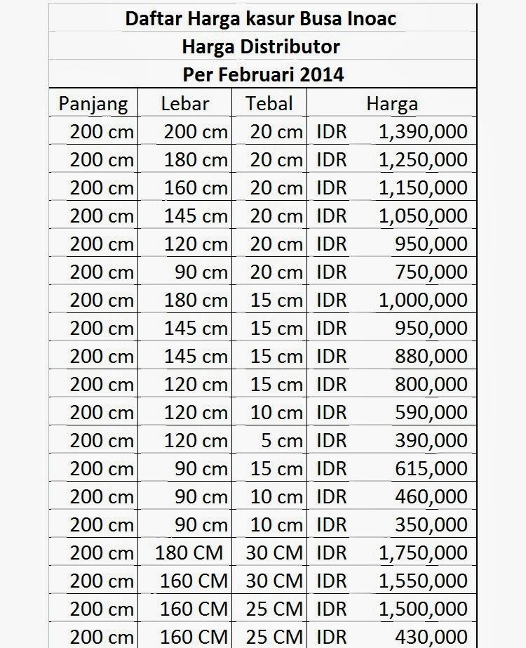 Daftar Harga Kasur Busa Inoac Per Februari 2014